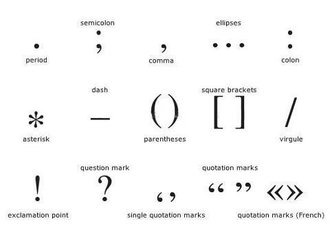 Grammer symbols