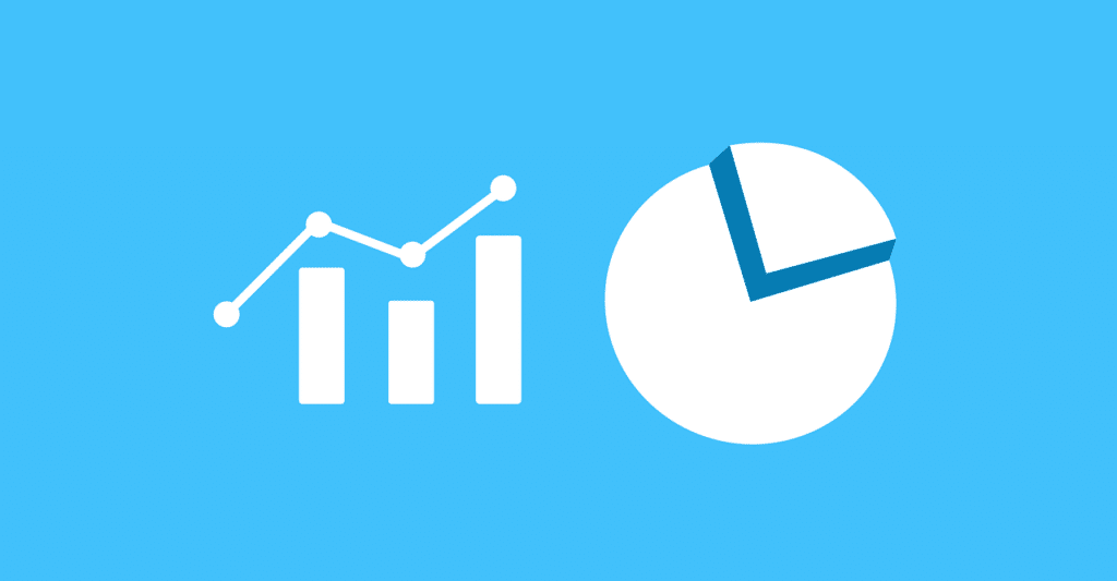 click rates graphs and charts
