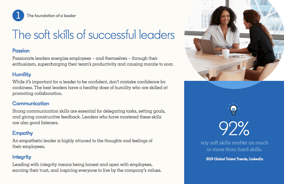 page from the leadership ebook that marketsmiths created for our client linkedin
