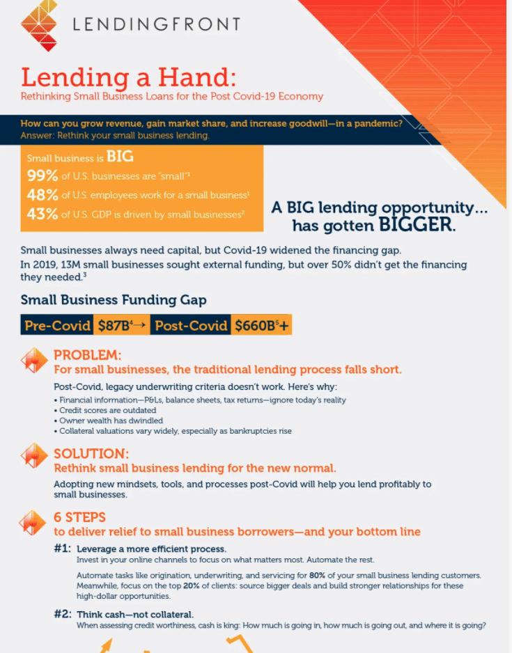 infographic copywriting