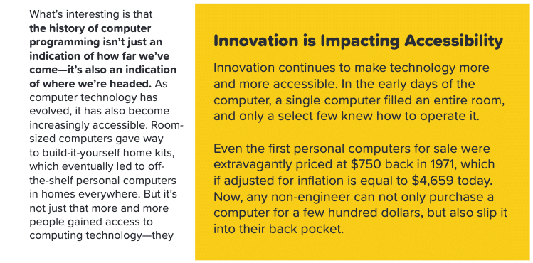 Innovation continues to make technology more and more accessible.