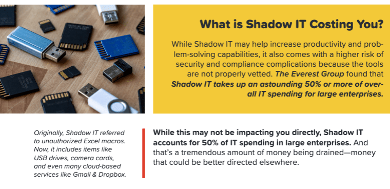 What is Shadow IT Costing You?